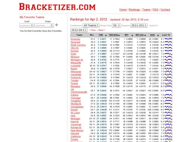 screenshot of Bracketizer.com
