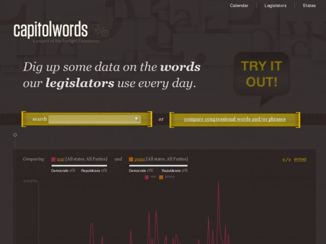 Capitol Words