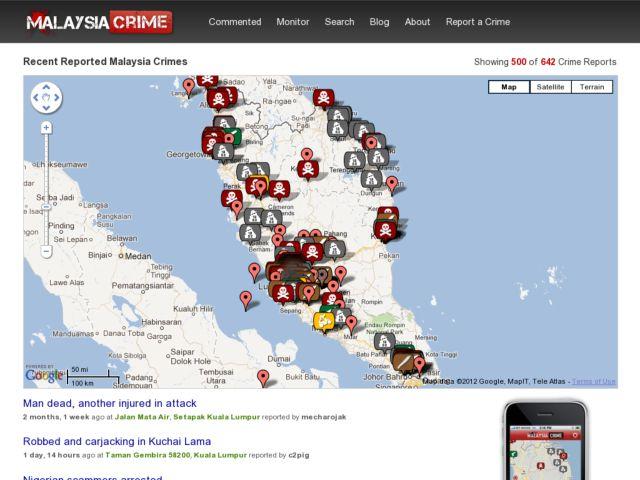 Malaysia Crime