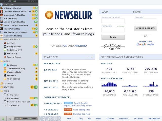 screenshot of NewsBlur