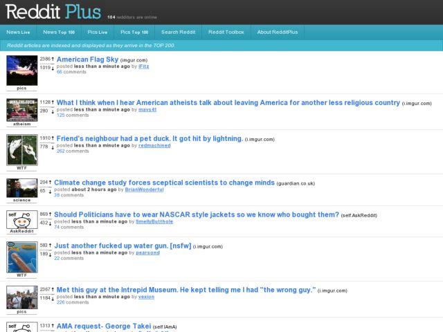 Reddit Plus
