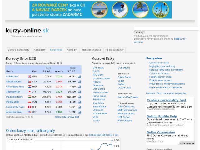 screenshot of kurzy-online.sk