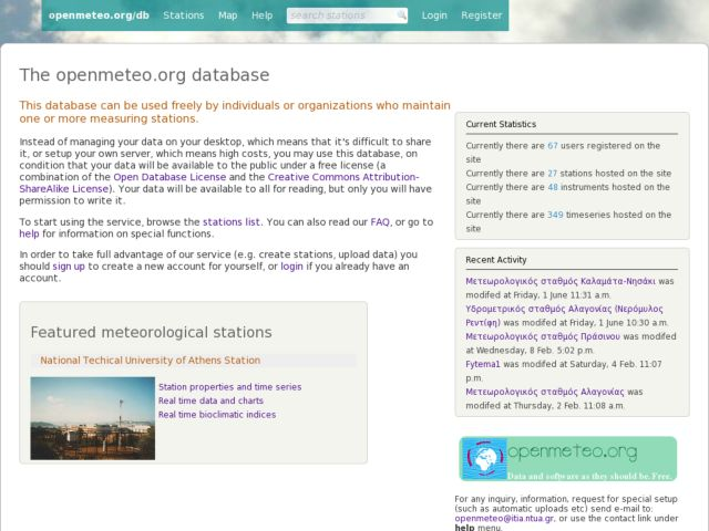 The openmeteo.org database