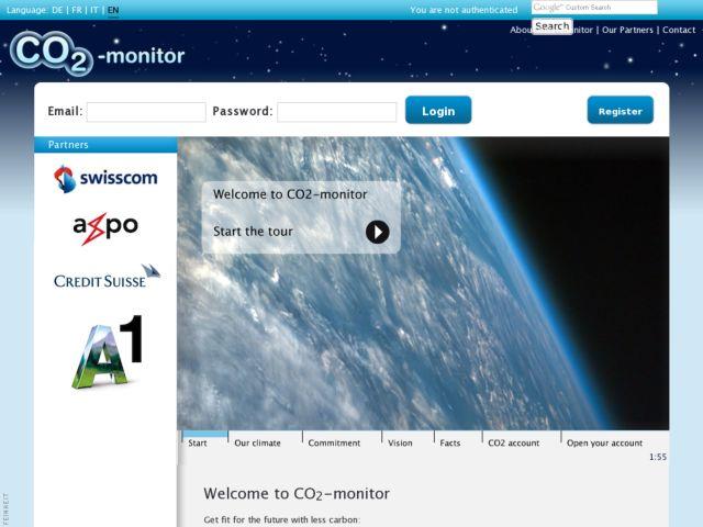CO2-Monitor