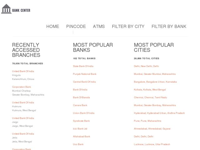 screenshot of BankCenter listing of all Bank braches in India