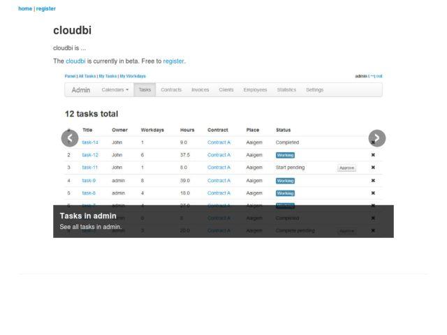 CloudBI