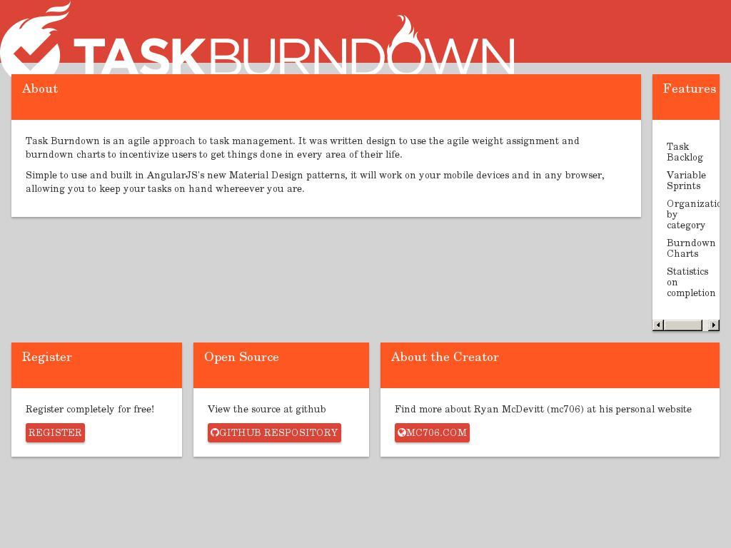 Task Burndown