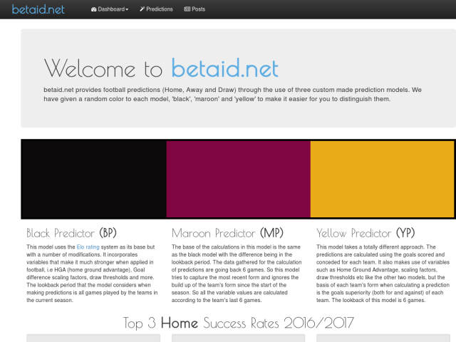screenshot of betaid.net