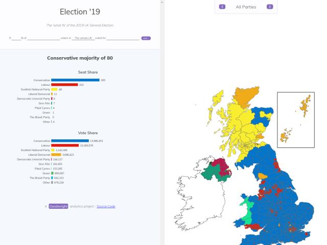 screenshot of Election '19