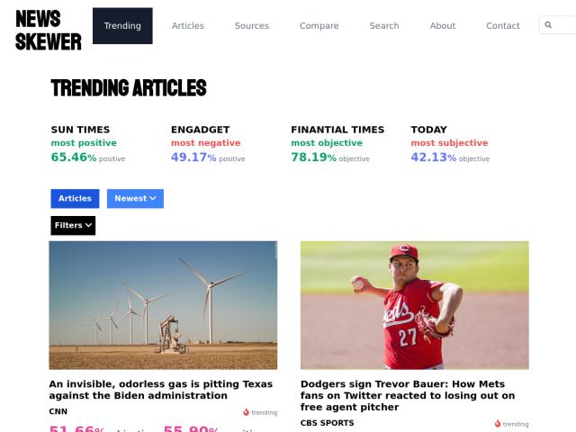 screenshot of News Skewer