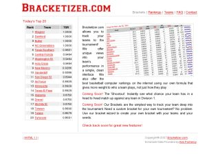 Bracketizer.com