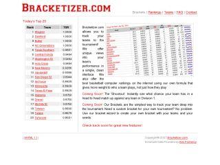 Bracketizer.com