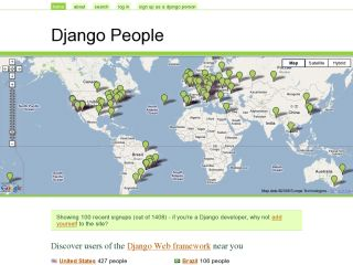 Django People