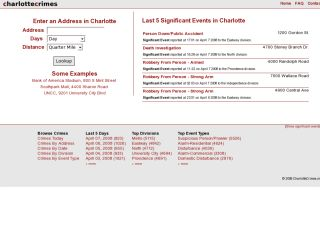Charlotte Crime Databse