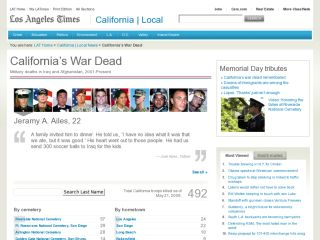 California's War Dead