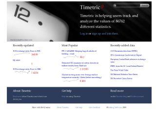 Timetric