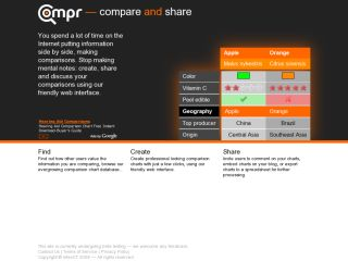 Qompr - Compare and Share