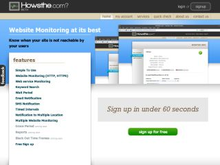 Howsthe.com Website Monitoring