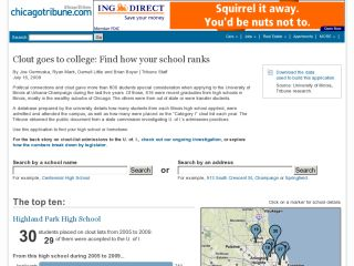 Clout goes to college: Find how your school ranks