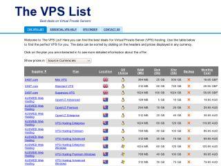The VPS List