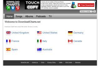 Download Charts