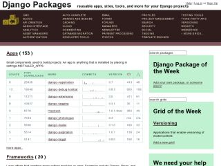 Django Packages