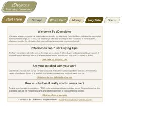 ZDecisions Car Buying Tips for Consumers
