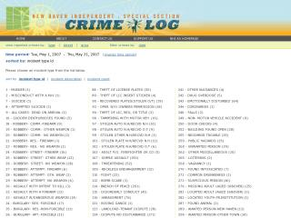 New Haven Crime Log
