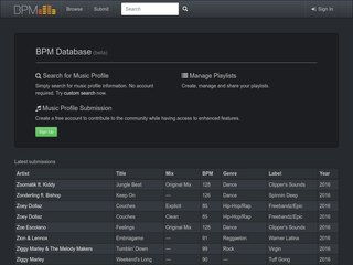 BPM Database