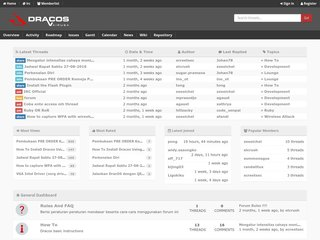 Dracos Linux Forums
