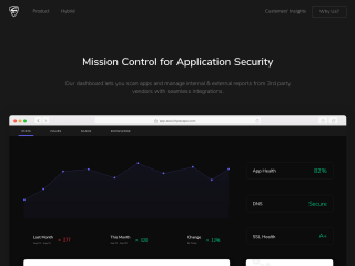 SecurityEscape
