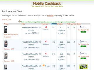 UK free line rental